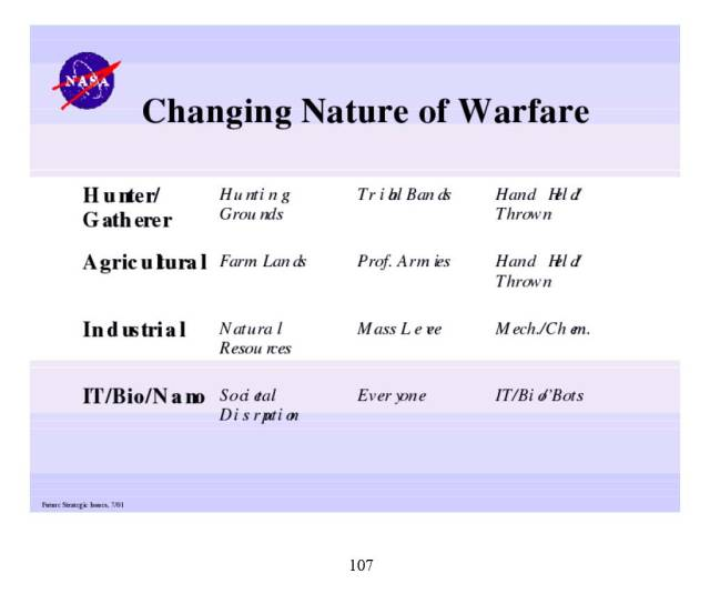 nasa-thefutureof-war_Page_108